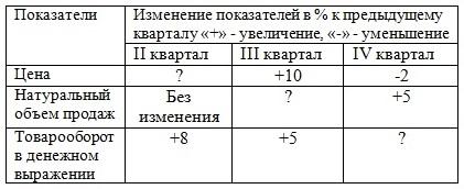 Экономические индексы реферат по статистике 2804